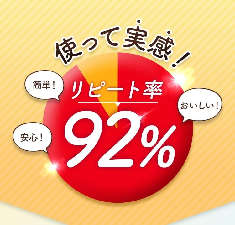 使って実感!リピート率92%
