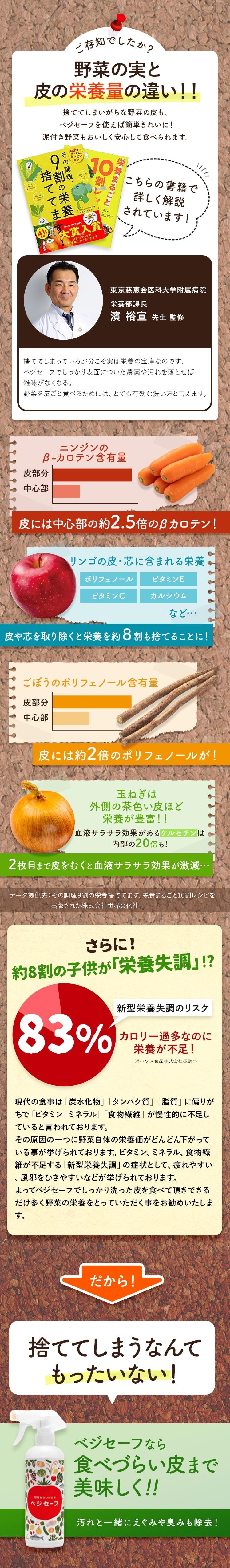 ご存知でしたか?野菜の実と皮の栄養量の違い!! 捨ててしまいがちな野菜の皮も、ベジセーフを使えば簡単きれいに!泥付き野菜もおいしく安心して食べられます。 東京慈恵会医科大学附属病院栄養部課長 濱 裕宣 先生 監修 捨ててしまっている部分こそ実は栄養の宝庫なのですベジセーフでしっかり表面についた農薬や汚れを落とせば雑味がなくなる。とても有効な洗い方と言えます。 ニンジンのβ-カロテン含有量皮には中心部の約2.5倍のβカロテン! リンゴの皮・芯に含まれる栄養皮や芯を取り除くと栄養を約8割も捨てることに! ごぼうのポリフェノール含有量皮には約2倍のポリフェノールが! 玉ねぎは外側の茶色い皮ほど栄養が豊富!!2枚目まで皮をむくと血液サラサラ効果が激減… さらに!約8割の子供が「栄養失調」!?現代の食事は「炭水化物」「タンパク質」「脂質」に偏りがちで「ビタミン」ミネラル」「食物繊維」が慢性的に不足していると言われております。その原因の一つに野菜自体の栄養価がどんどん下がっている事が挙げられております。ビタミン、ミネラル、食物繊維が不足する「新型栄養失調」の症状として、疲れやすい、風邪をひきやすいなどが挙げられております。よってベジセーフでしっかり洗った皮を食べて頂きできるだけ多く野菜の栄養をとっていただく事をお勧めいたします。だから!捨ててしまうなんてもったいない!ベジセーフなら食べづらい皮まで美味しく!!汚れと一緒にえぐみや臭みも除去!