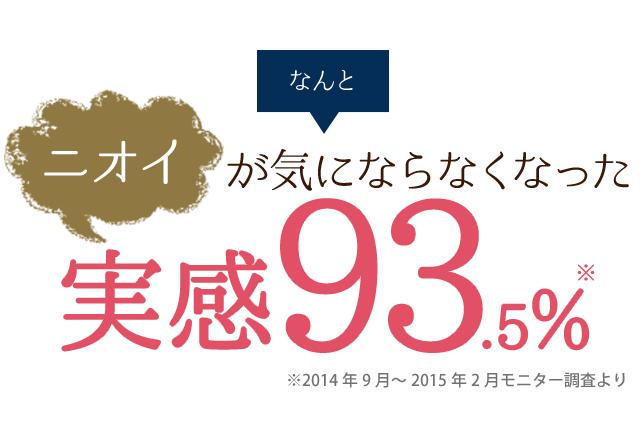 なんと、ニオイが気にならなくなった 実感93.5% ※当社調べ2015年2月