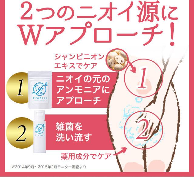 2つのニオイ源にWアプローチ! 1)ニオイの元のアンモニアを抑える 2)雑菌を洗い流す