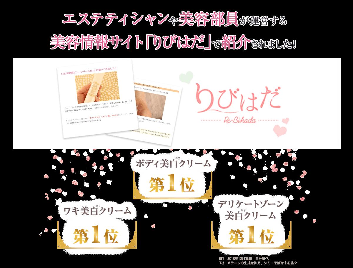 エステティシャンや美容部員が運営する美容情報サイト「りびはだ」で紹介されました!