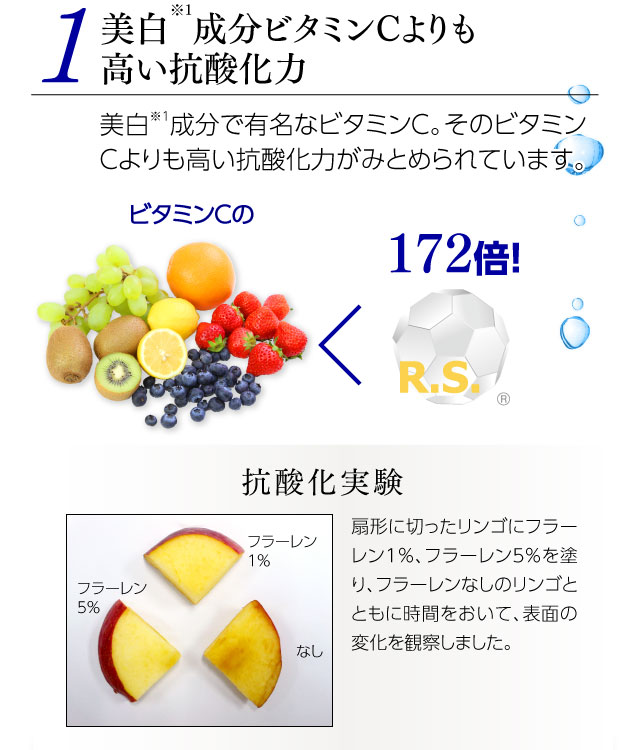美白※1成分で有名なビタミンC。そのビタミンCよりも高い抗酸化力がみとめられています。