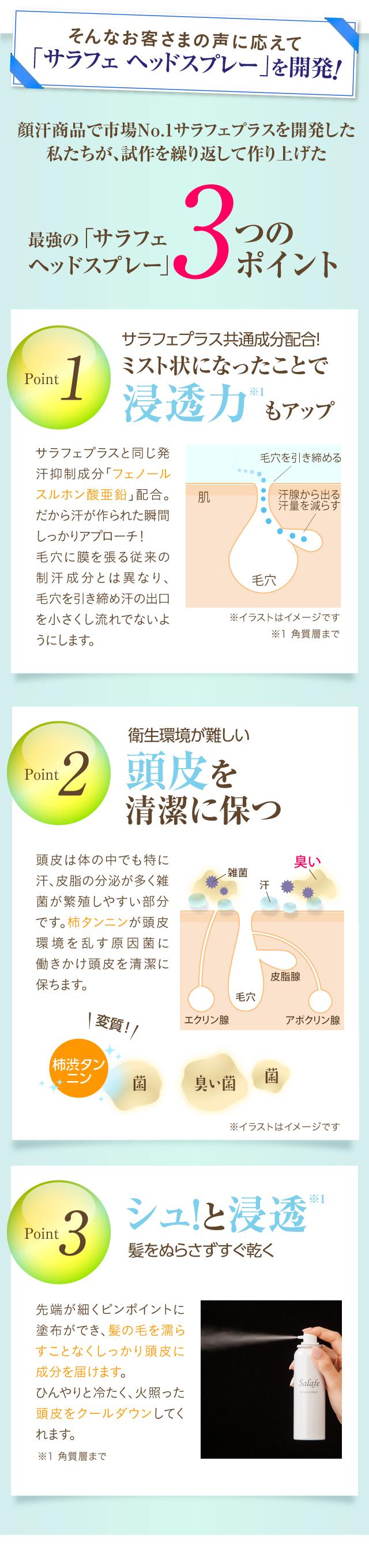 「サラフェ ヘッドスプレー」を開発!1
